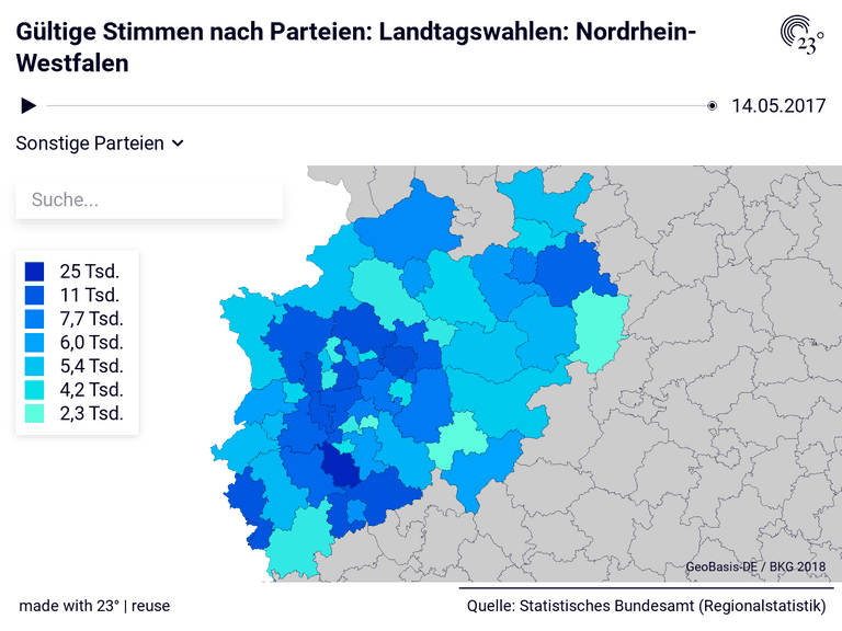 Gültige Stimmen nach Parteien: Landtagswahlen: Nordrhein-Westfalen