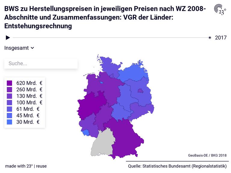 BWS zu Herstellungspreisen in jeweiligen Preisen nach WZ 2008-Abschnitte und Zusammenfassungen: VGR der Länder: Entstehungsrechnung