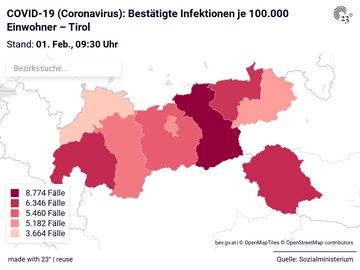 COVID-19 (Coronavirus): Bestätigte Infektionen je 100.000 Einwohner – Tirol