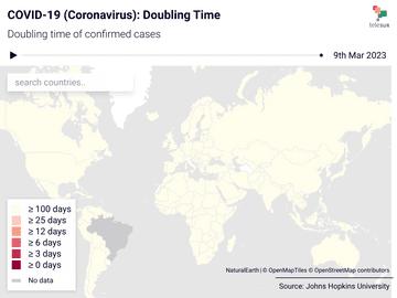 COVID-19 (Coronavirus): Doubling Time
