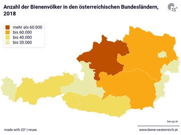Anzahl der Bienenvölker in den österreichischen Bundesländern, 2018