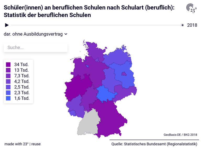 Schüler(innen) an beruflichen Schulen nach Schulart (beruflich): Statistik der beruflichen Schulen