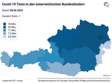 Covid-19 Tests in den österreichischen Bundesländern