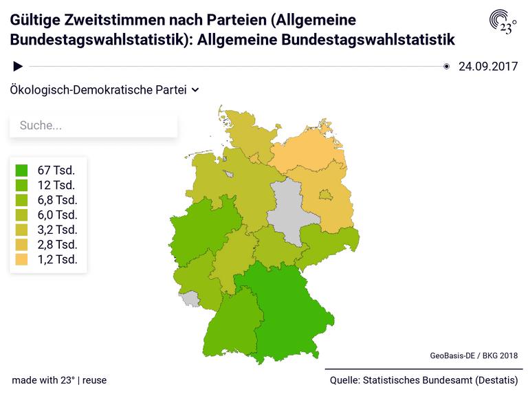 Gültige Zweitstimmen nach Parteien (Allgemeine Bundestagswahlstatistik): Allgemeine Bundestagswahlstatistik