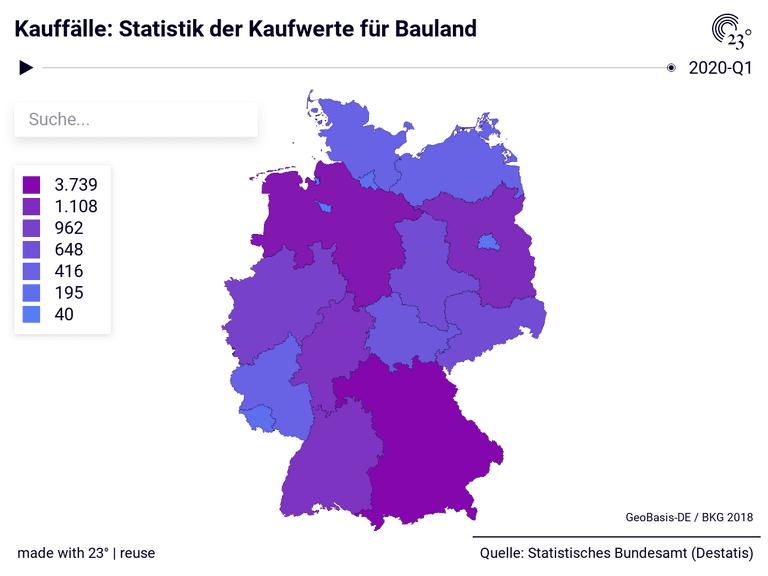 Kauffälle: Statistik der Kaufwerte für Bauland