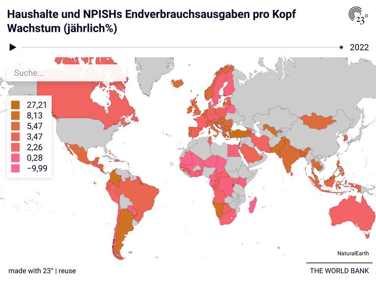 Haushalte und NPISHs Endverbrauchsausgaben pro Kopf Wachstum (jährlich%)