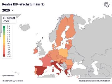 Reales BIP-Wachstum (in %)