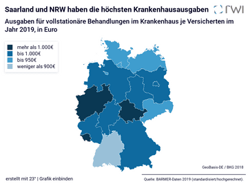 Saarland und NRW haben die höchsten Krankenhausausgaben