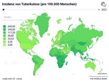 Inzidenz von Tuberkulose (pro 100.000 Menschen)