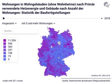Wohnungen in Wohngebäuden (ohne Wohnheime) nach Primär verwendete Heizenergie und Gebäude nach Anzahl der Wohnungen: Statistik der Baufertigstellungen