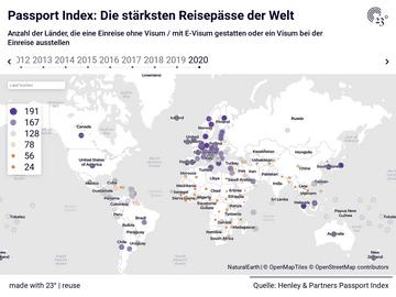 Passport Index: Die stärksten Reisepässe der Welt