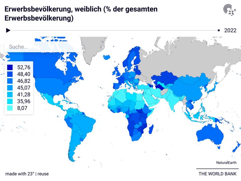 Erwerbsbevölkerung, weiblich (% der gesamten Erwerbsbevölkerung)