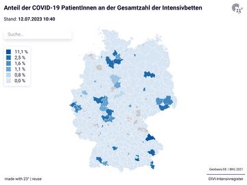 Anteil der COVID-19 PatientInnen an der Gesamtzahl der Intensivbetten