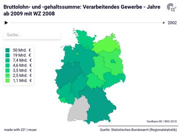 Bruttolohn- und -gehaltssumme: Verarbeitendes Gewerbe - Jahre ab 2009 mit WZ 2008