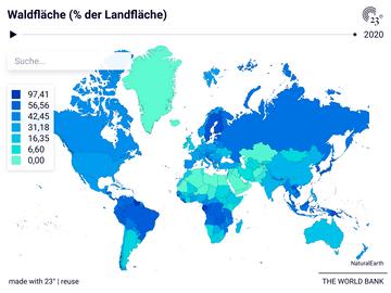 Waldfläche (% der Landfläche)
