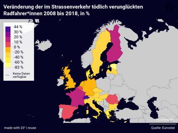 Veränderung der im Strassenverkehr tödlich verunglückten Radfahrer*innen 2008 bis 2018, in %