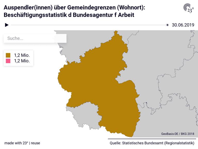 Auspendler(innen) über Gemeindegrenzen (Wohnort): Beschäftigungsstatistik d Bundesagentur f Arbeit