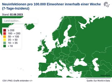 Neuinfektionen pro 100.000 Einwohner innerhalb einer Woche (7-Tage-Inzidenz)