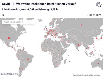 Covid-19: Weltweite Infektionen im zeitlichen Verlauf
