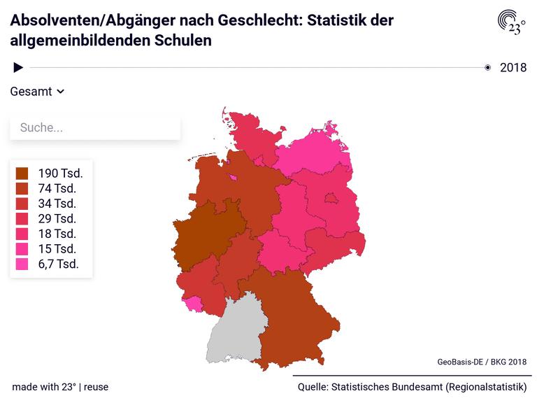 Absolventen/Abgänger nach Geschlecht: Statistik der allgemeinbildenden Schulen