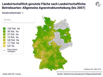 Landwirtschaftlich genutzte Fläche nach Landwirtschaftliche Betriebsarten: Allgemeine Agrarstrukturerhebung (bis 2007)