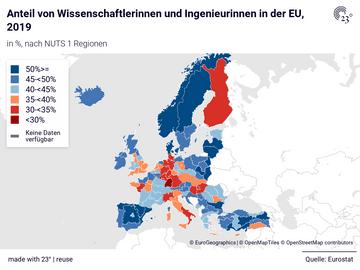 Anteil von Wissenschaftlerinnen und Ingenieurinnen in der EU, 2019