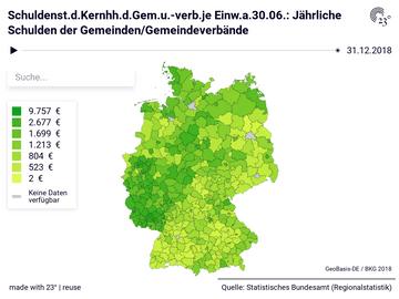Schuldenst.d.Kernhh.d.Gem.u.-verb.je Einw.a.30.06.: Jährliche Schulden der Gemeinden/Gemeindeverbände