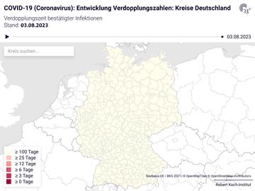 Covid-19 Deutschland Trend Kreise v2