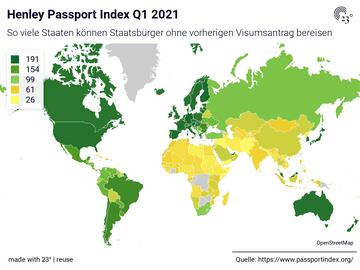 Henley Passport Index Q1 2021