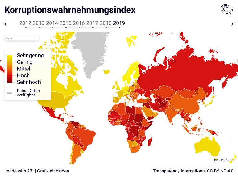Korruptionswahrnehmungsindex
