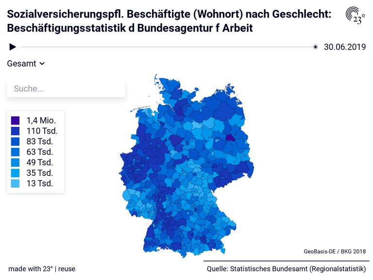 Sozialversicherungspfl. Beschäftigte (Wohnort) nach Geschlecht: Beschäftigungsstatistik d Bundesagentur f Arbeit