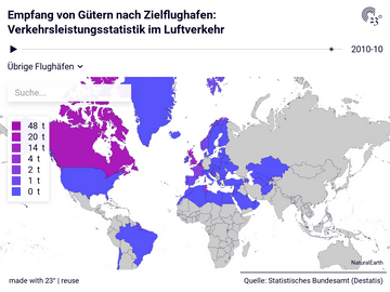Empfang von Gütern nach Zielflughafen: Verkehrsleistungsstatistik im Luftverkehr