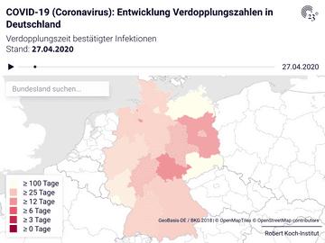 COVID-19 (Coronavirus): Entwicklung Verdopplungszahlen in Deutschland