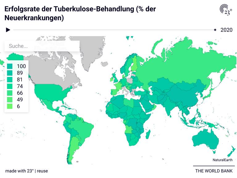 Erfolgsrate der Tuberkulose-Behandlung (% der Neuerkrankungen)