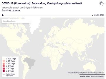 COVID-19 (Coronavirus): Entwicklung Verdopplungszahlen weltweit
