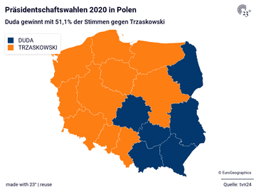 Präsidentschaftswahlen 2020 in Polen