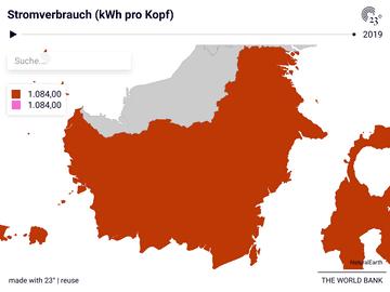 Stromverbrauch (kWh pro Kopf)