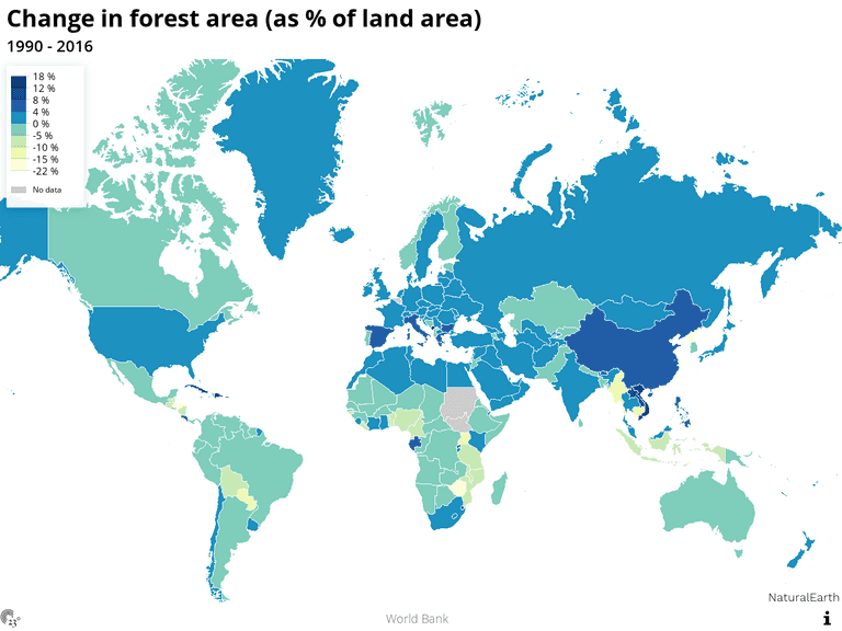 Change in forest area (as % of land area)
