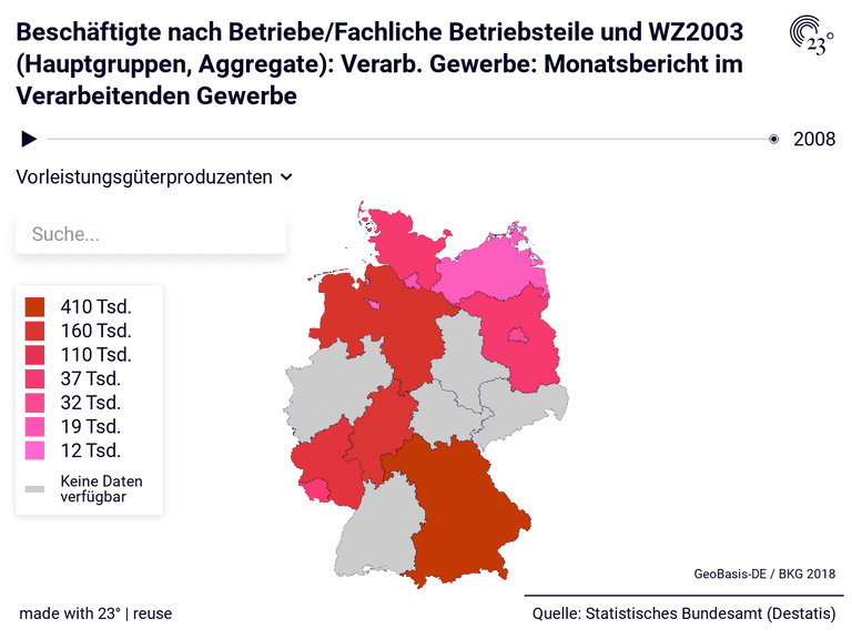 Beschäftigte nach Betriebe/Fachliche Betriebsteile und WZ2003 (Hauptgruppen, Aggregate): Verarb. Gewerbe: Monatsbericht im Verarbeitenden Gewerbe