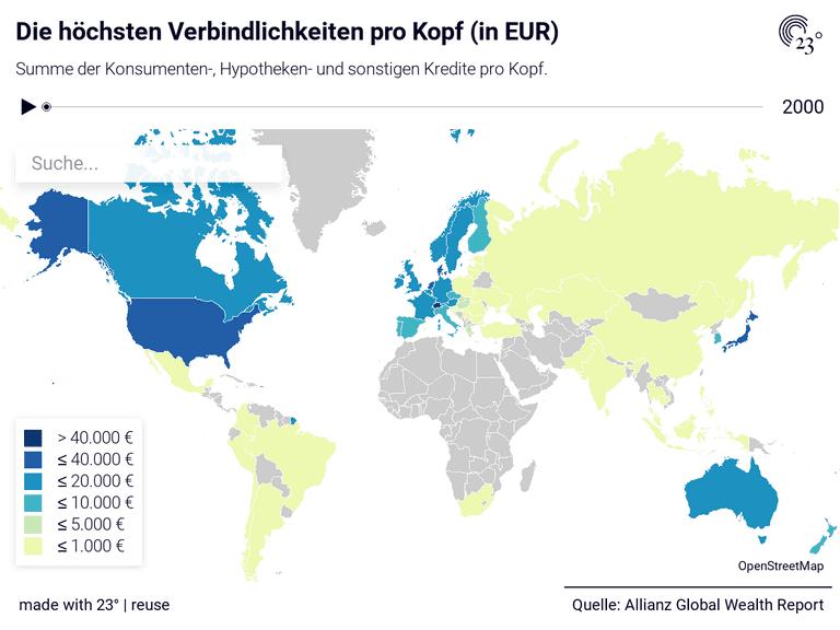 Die höchsten Verbindlichkeiten pro Kopf  (in EUR)