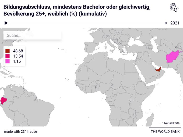 Bildungsabschluss, mindestens Bachelor oder gleichwertig, Bevölkerung 25+, weiblich (%) (kumulativ)