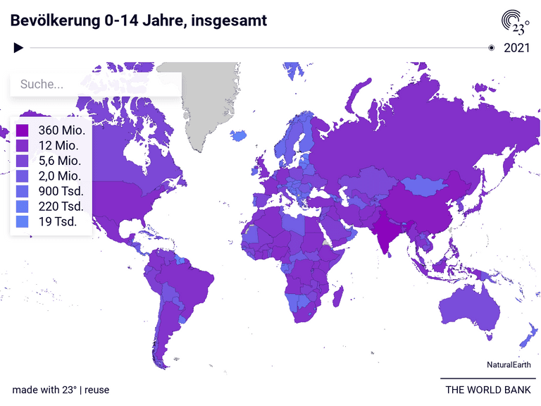 Bevölkerung 0-14 Jahre, insgesamt