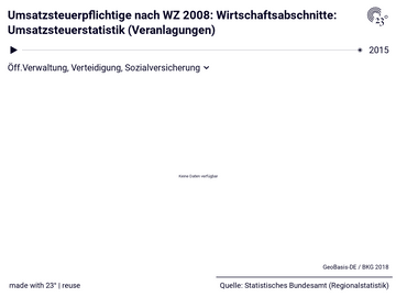 Umsatzsteuerpflichtige nach WZ 2008: Wirtschaftsabschnitte: Umsatzsteuerstatistik (Veranlagungen)