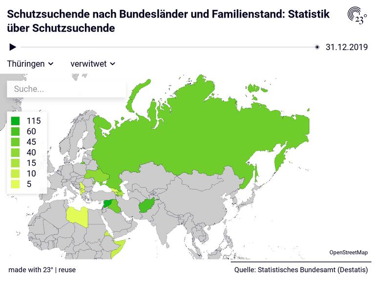 Schutzsuchende nach Bundesländer und Familienstand: Statistik über Schutzsuchende