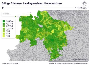 Gültige Stimmen: Landtagswahlen: Niedersachsen