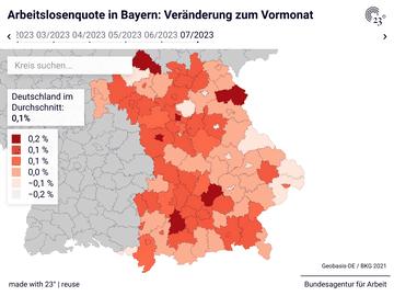 Arbeitslosenquote in Bayern: Veränderung zum Vormonat