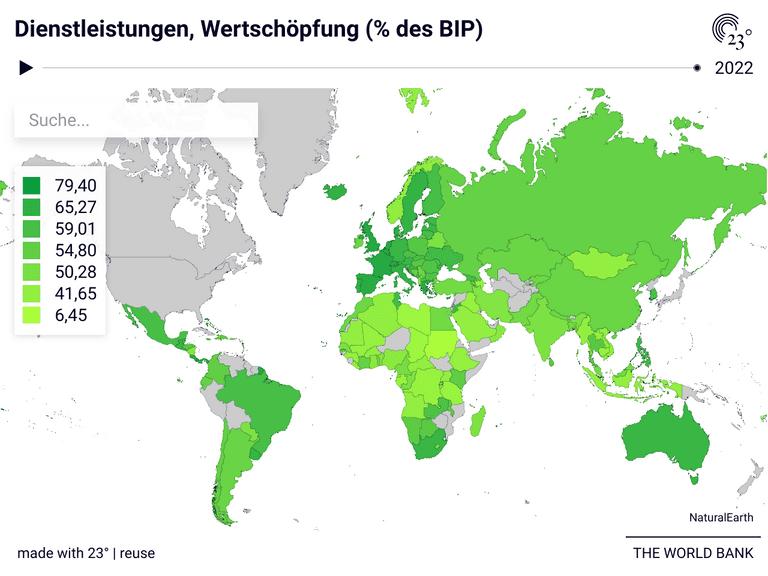 Dienstleistungen, Wertschöpfung (% des BIP)