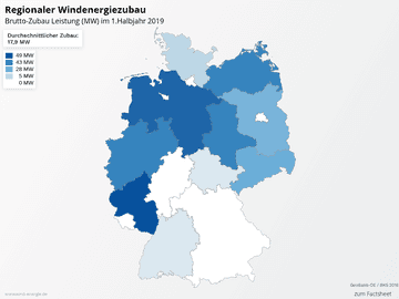 Regionaler Windenergiezubau