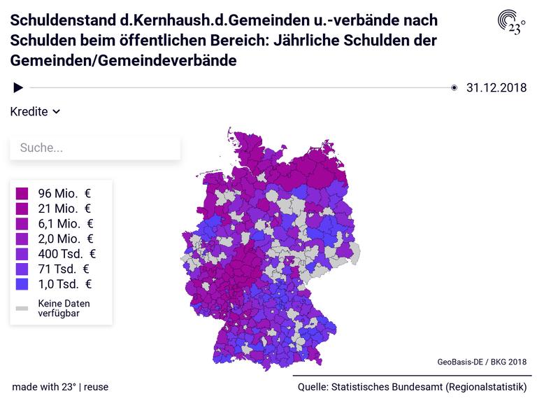 Schuldenstand d.Kernhaush.d.Gemeinden u.-verbände nach Schulden beim öffentlichen Bereich: Jährliche Schulden der Gemeinden/Gemeindeverbände