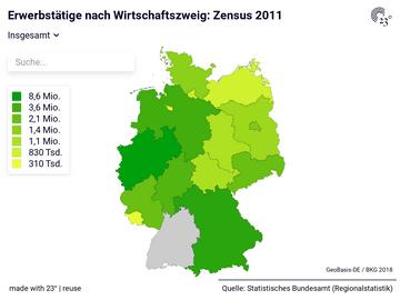 Erwerbstätige nach Wirtschaftszweig: Zensus 2011